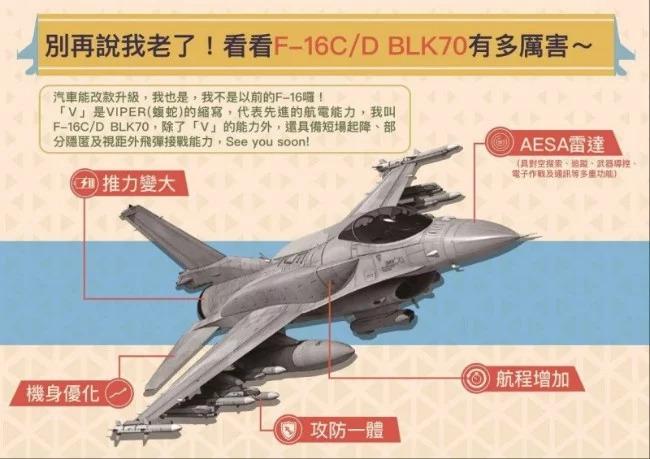 美售台66架F16V,国军将增设1个战斗机联队
