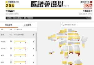 香港区议会选举